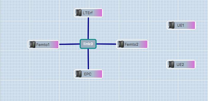 Using the LTE equipment — imec iLab t documentation